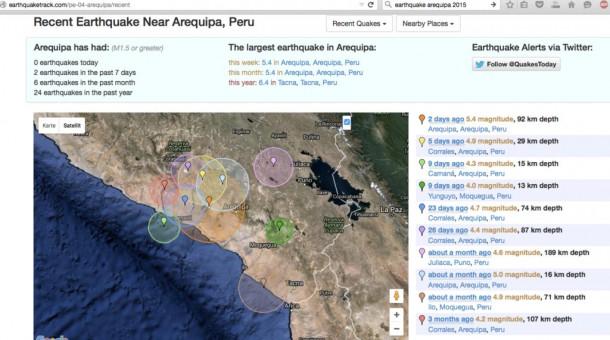 Arequipa_earthquakes